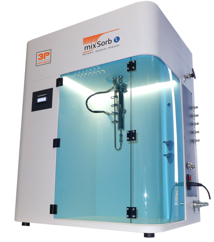 Automated analyzer mixSorb L for the determination of breakthrough curves of adsorbents